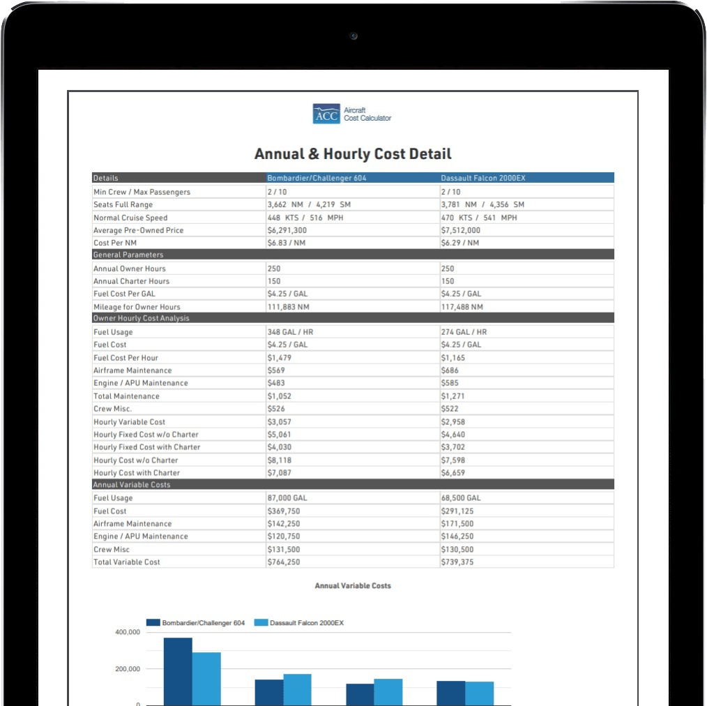 Aircraft Cost Calculator Reports